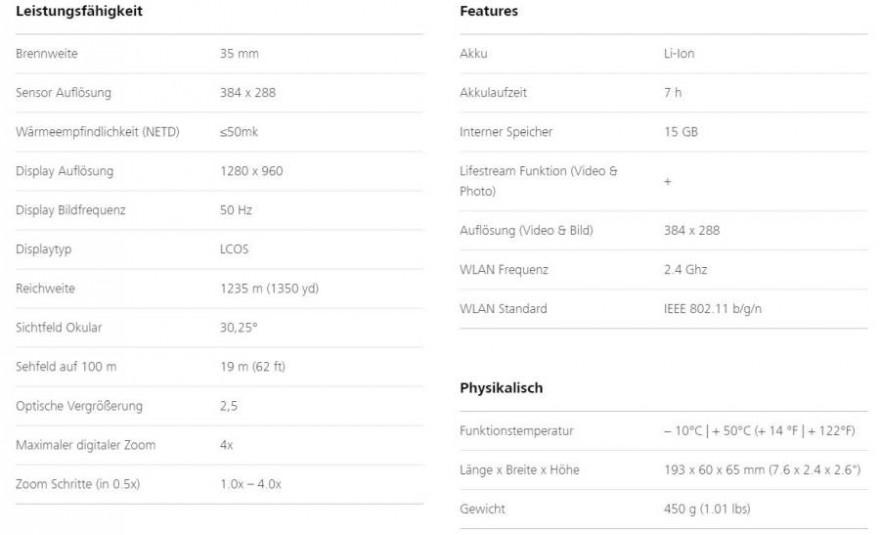 Technische Daten Zeiss_Wärmebild